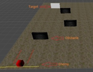 Unity 3D - Enemy Obstacle Awareness - AI - Code Sample