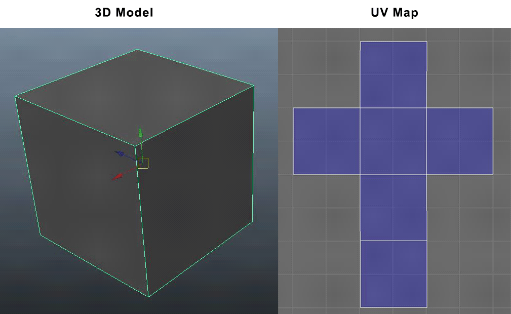 3d-model-and-uv-map