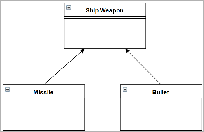 Ship Weapon