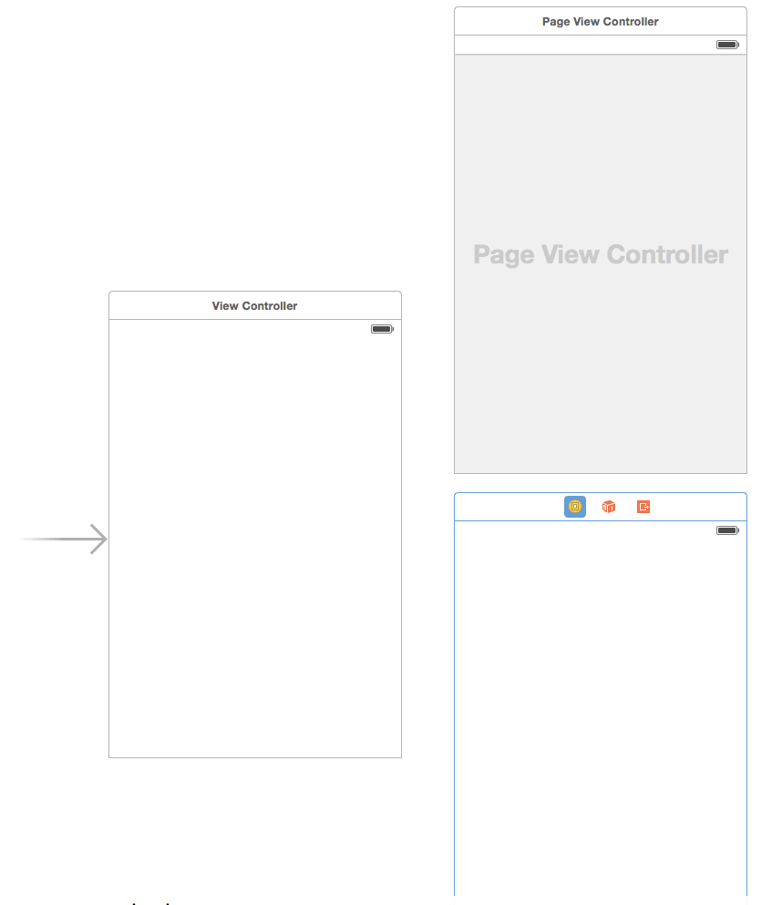 pageview controller