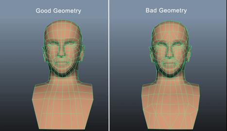 good-geometry-bad-geometry