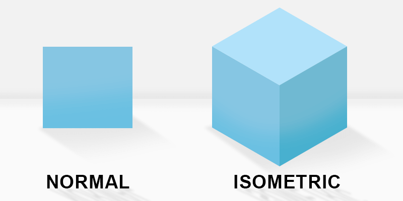 Types of isometric