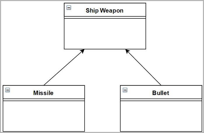 Ship Weapon