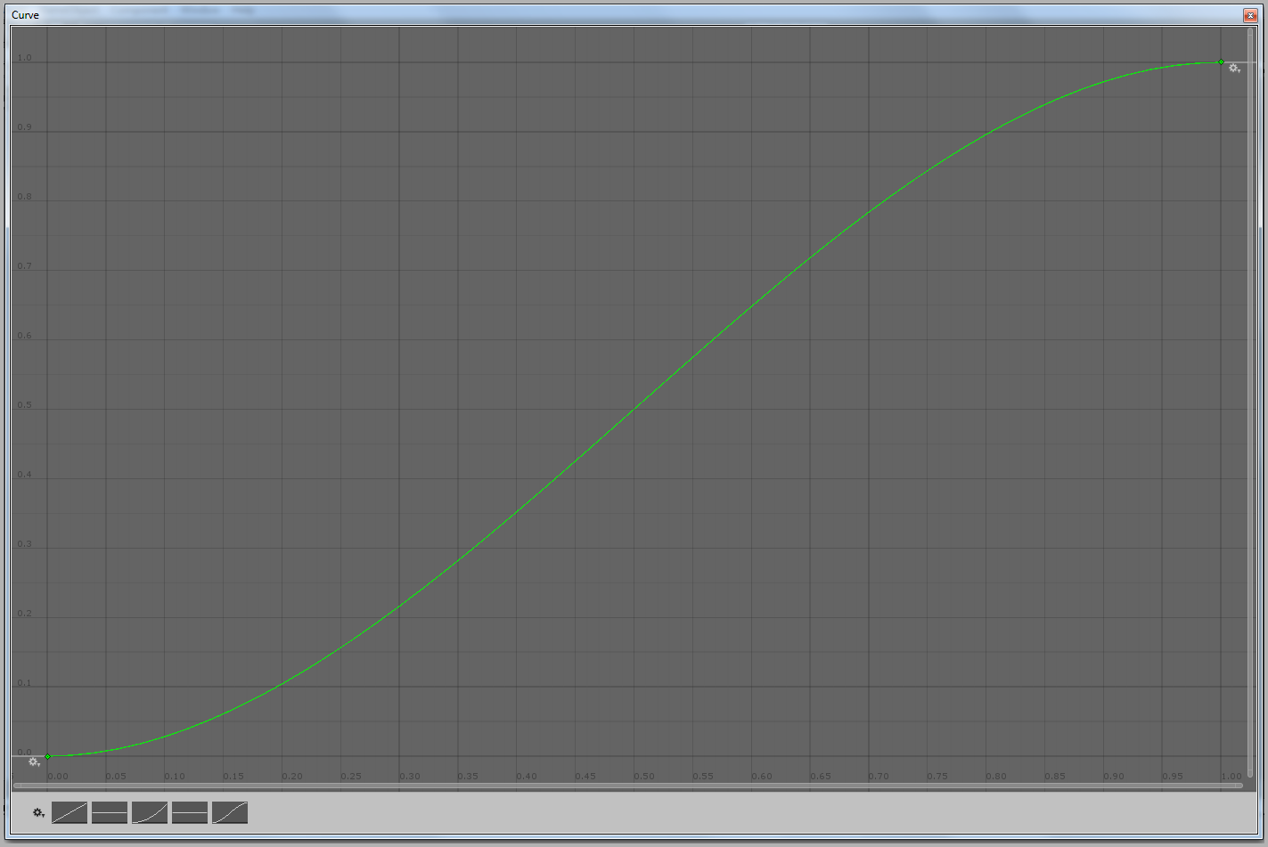 Animation Curve