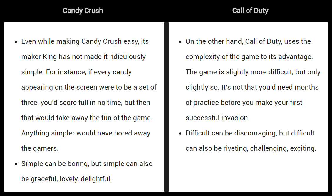 Candy Crush and Call of Duty